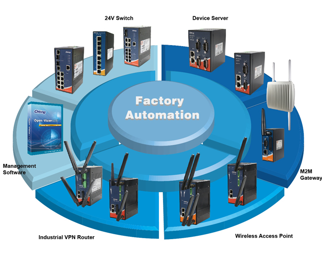 oring_factory automation